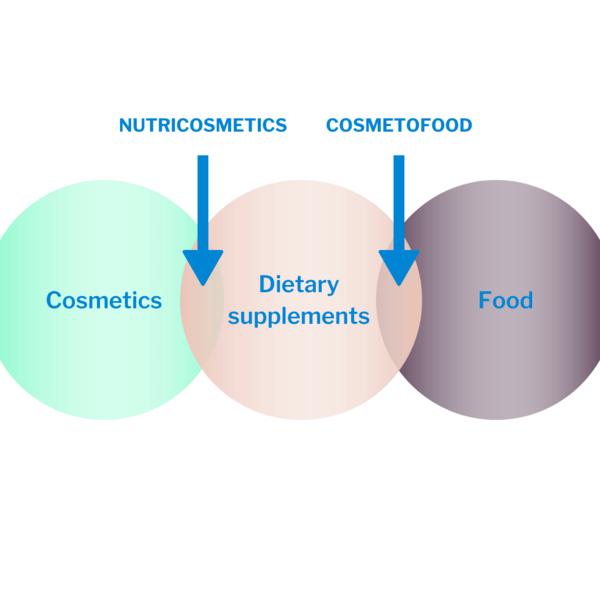 cosmetofood nutricosmetics- IN'OYA