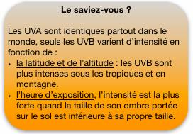 C'est quoi les UV